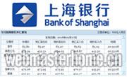 上海银行外汇牌价
