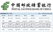 邮政储蓄银行外汇牌价